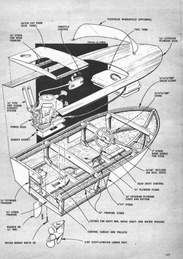 Converting an outboard engine to an inboard GlenL – Diagram Of Inboard Boat Engine